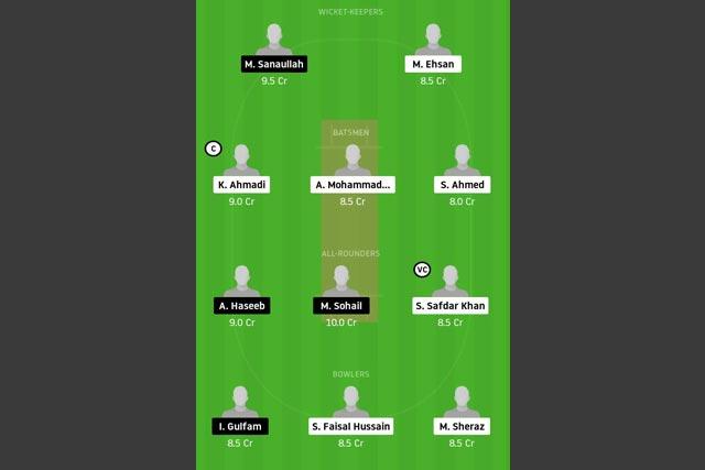 UCC vs HCC Dream11 Team - Experts Prime Team