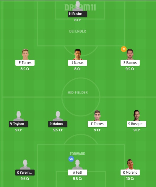 UKR vs SPA Dream11 Team - Experts Prime Team