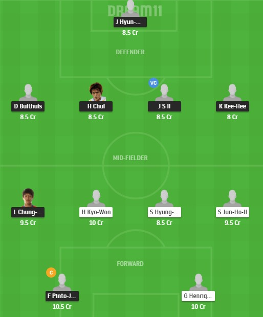 ULS vs JNB Dream11 Team - Experts Prime Team