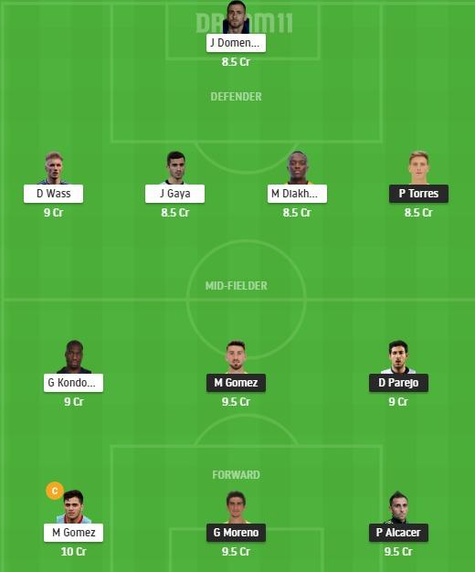VIL vs VAL Dream11 Team - Experts Prime Team