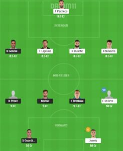 VLD vs ALA Dream11 Team - Experts Prime Team