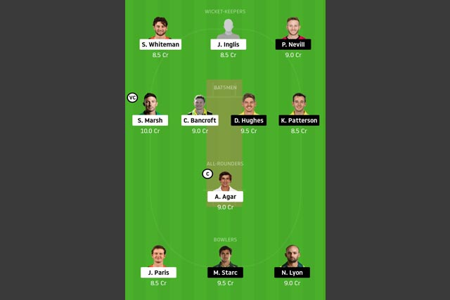 WAU vs NSW Dream11 Team - Experts Prime Team