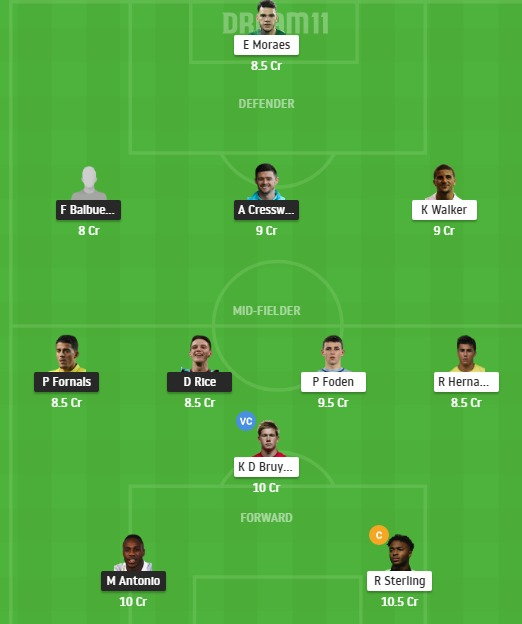 WHU vs MCI Dream11 Team - Experts Prime Team
