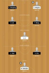 ZL vs ZGB Dream11 Team - Experts Prime Team