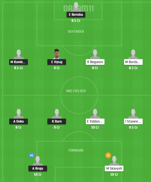 ALB vs BLR Dream11 Team - Experts Prime Team