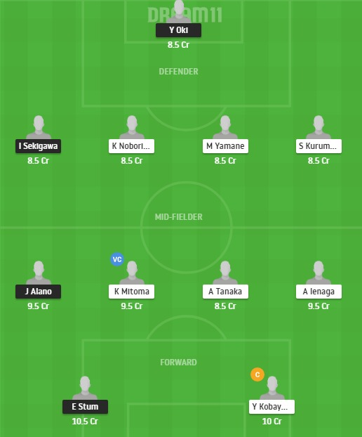 ANL vs KAW Dream11 Team - Experts Prime Team