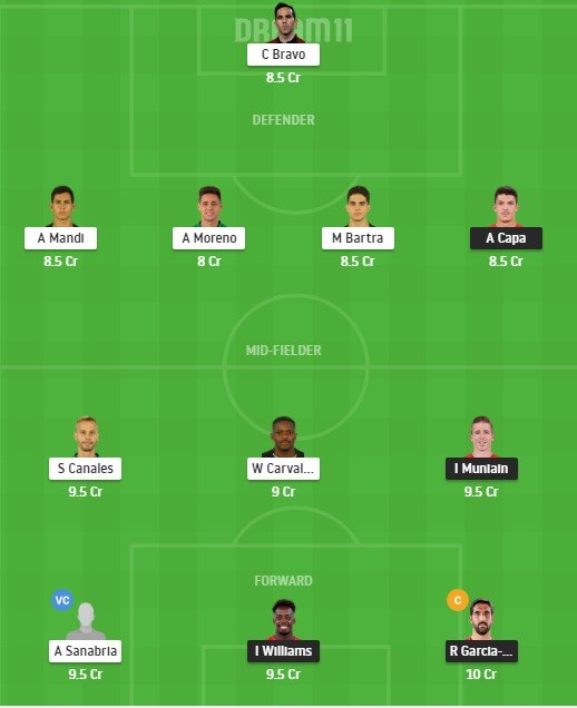 ATH vs RB Dream11 Team - Experts Prime Team