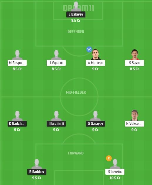 AZJ vs MNG Dream11 Team - Experts Prime Team
