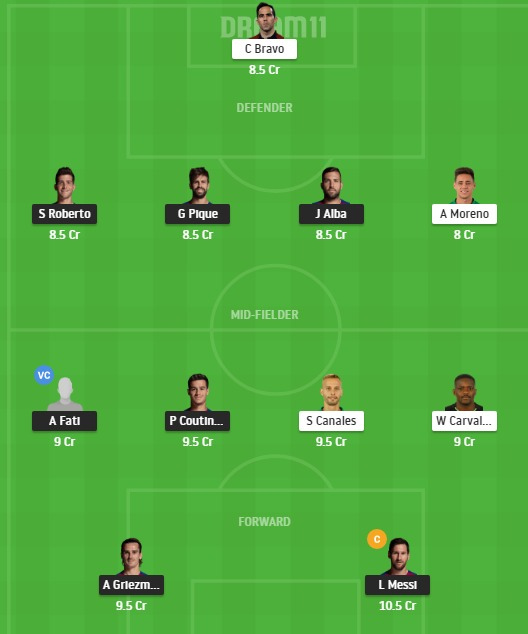 BAR vs RB Dream11 Team - Experts Prime Team