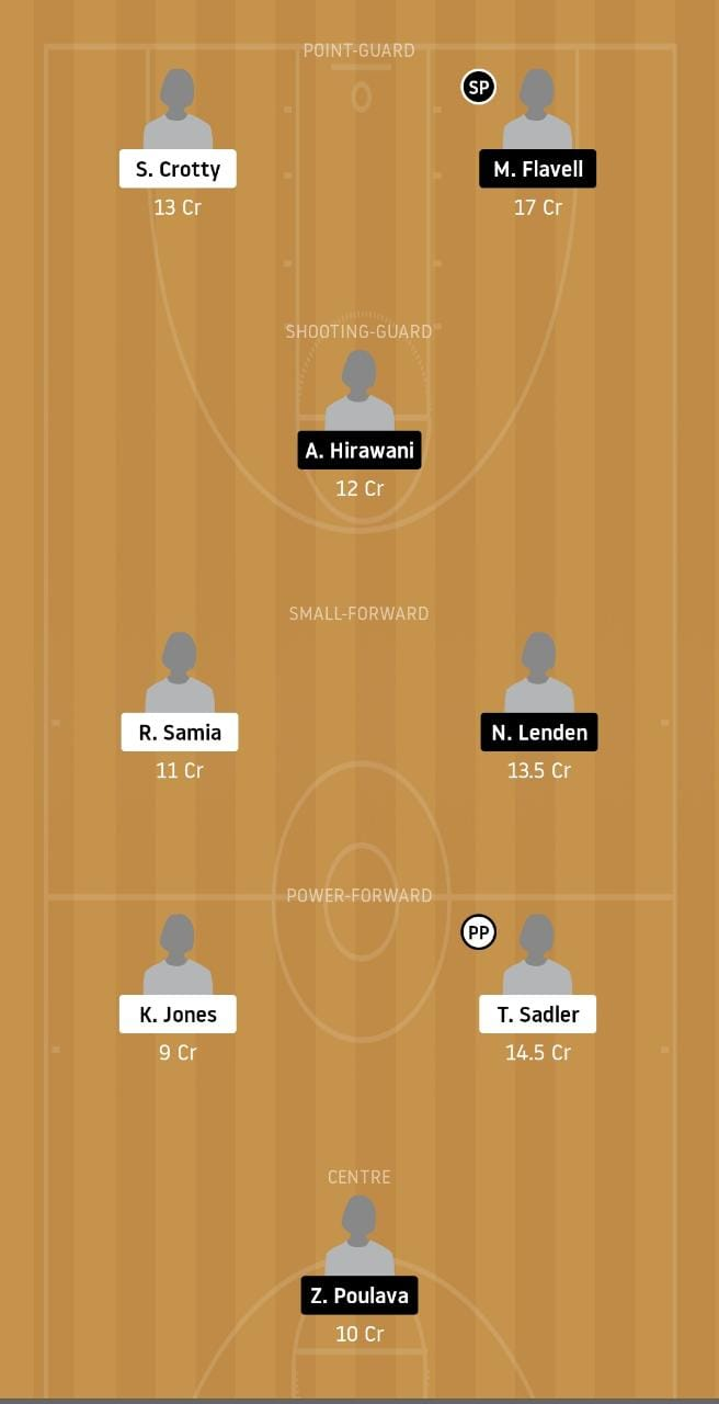 CAW vs WAW Dream11 Team - Experts Prime Team