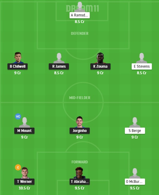 CHE vs SHF Dream11 Team - Experts Prime Team
