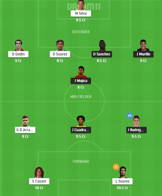 COL vs URU Dream11 Team - Experts Prime Team