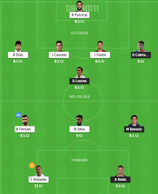 CRO vs POR Dream11 Team - Experts Prime Team