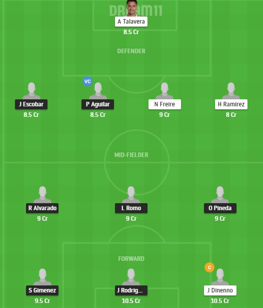CRU vs UNAM Dream11 Team - Experts Prime Team