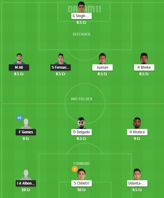 FCG vs BFC Dream11 Prediction