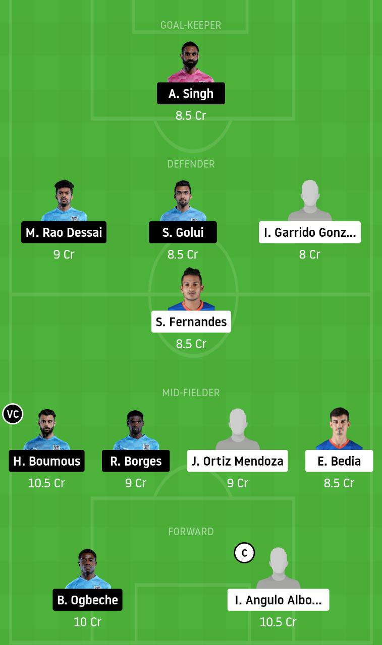 FCG vs MCFC Dream11 Team - Experts Prime Team