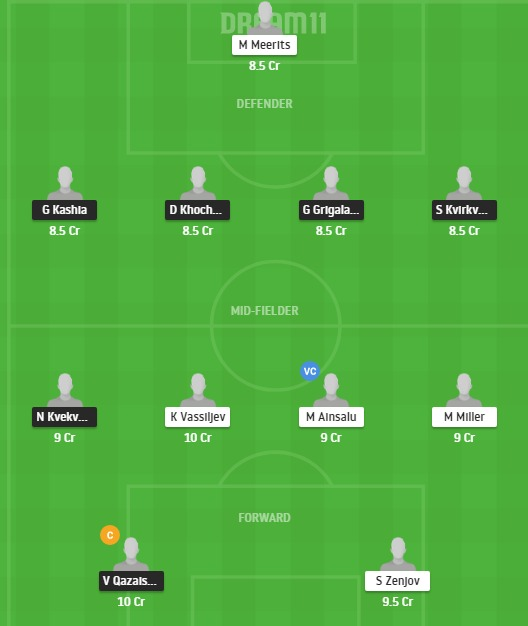 GEO vs EST Dream11 Team - Experts Prime Team