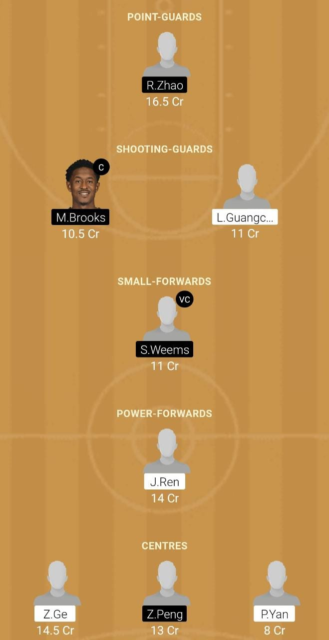 GST vs SL Dream11 Team - Experts Prime Team