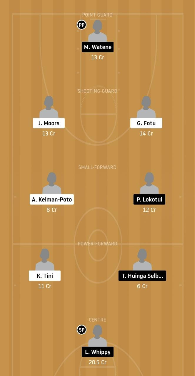 HAB vs CAS Dream11 Team - Experts Prime Team