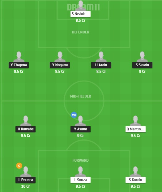 HIR vs URW Dream11 Team - Experts Prime Team