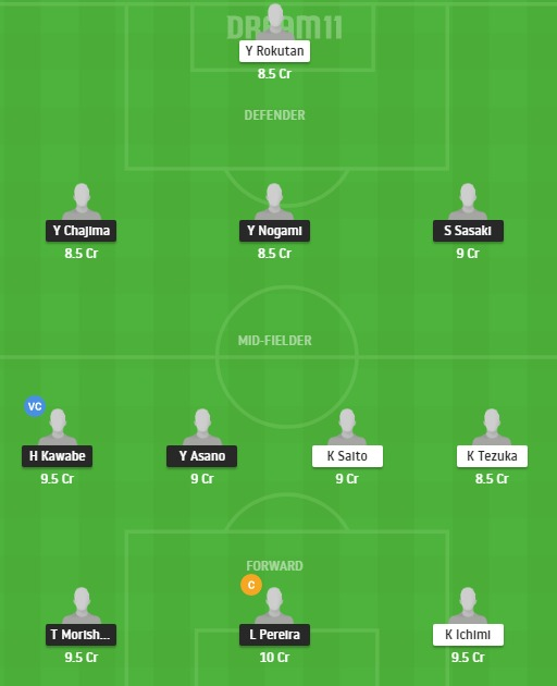 HIR vs YKH Dream11 Team - Experts Prime Team