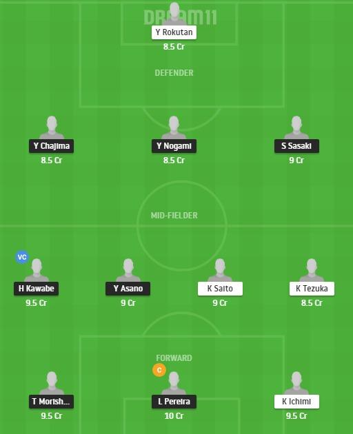 HIR vs YKH Dream11 Team - Experts Prime Team