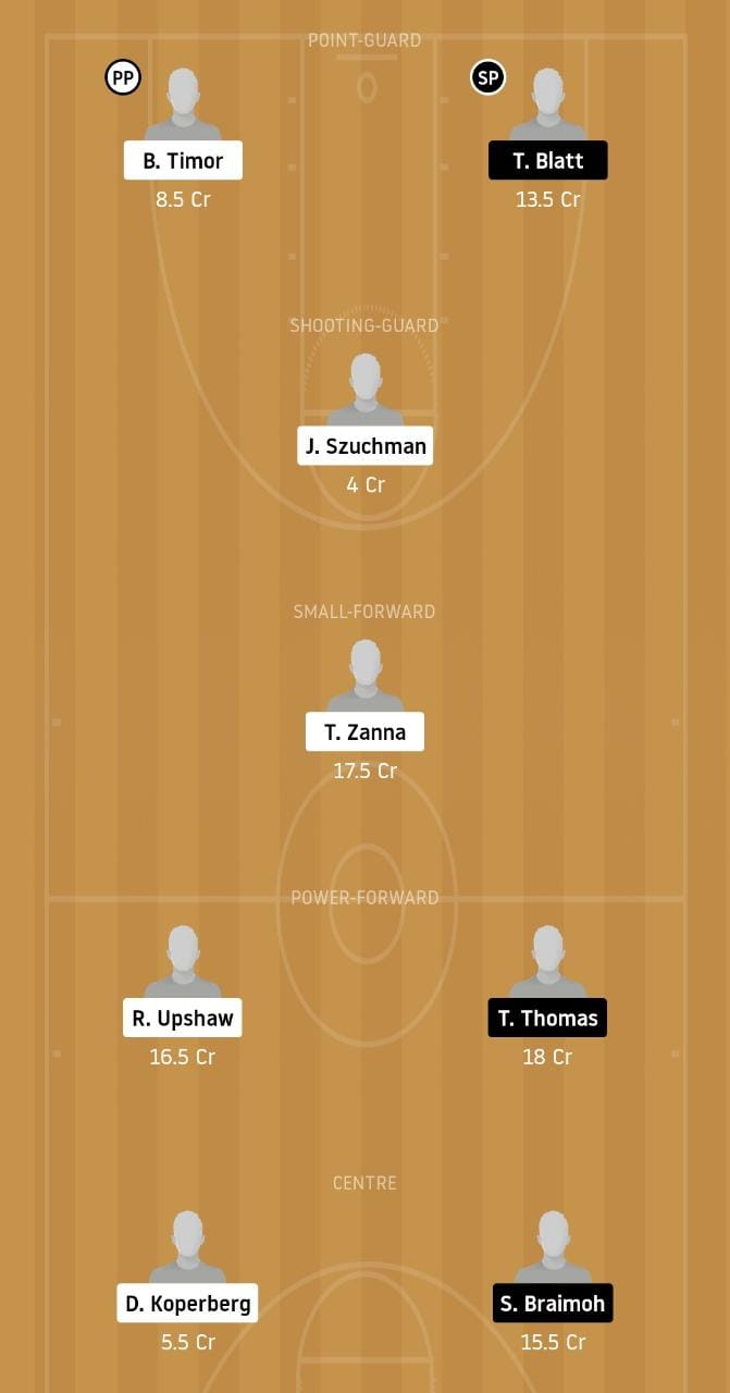 HTV vs HJ Dream11 Team - Experts Prime Team