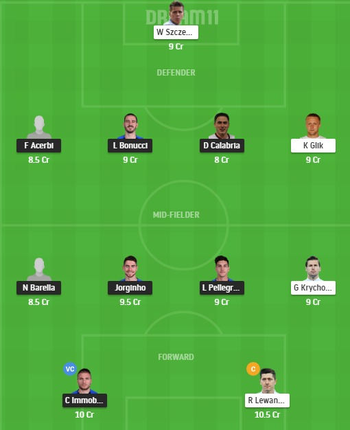 ITA vs POL Dream11 Team - Experts Prime Team