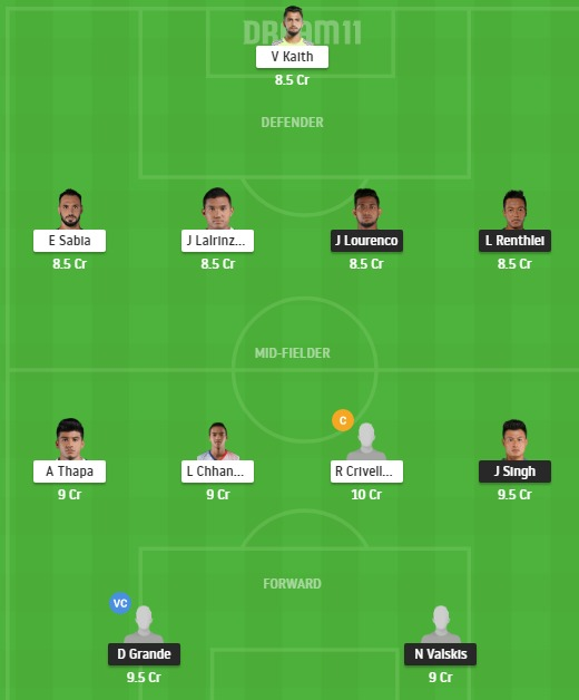 JFC vs CFC Dream11 Team - Experts Prime Team