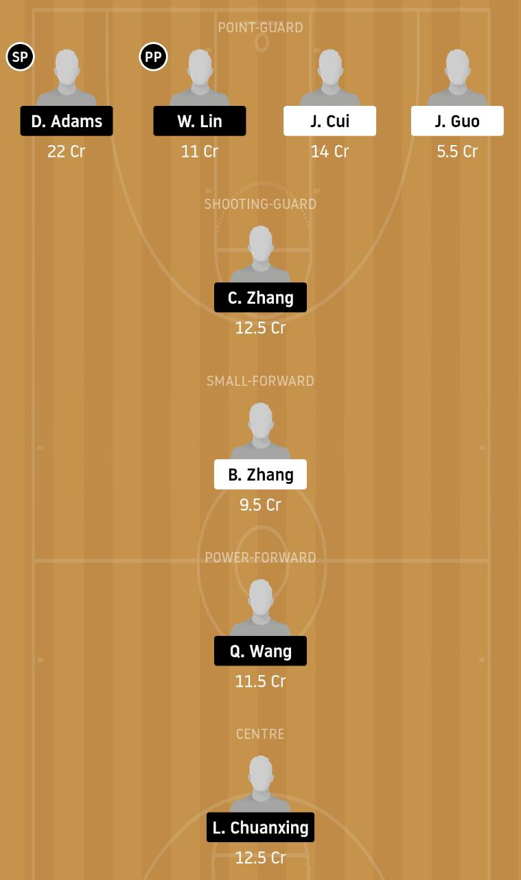 JNT vs QE Dream11 Team - Experts Prime Team