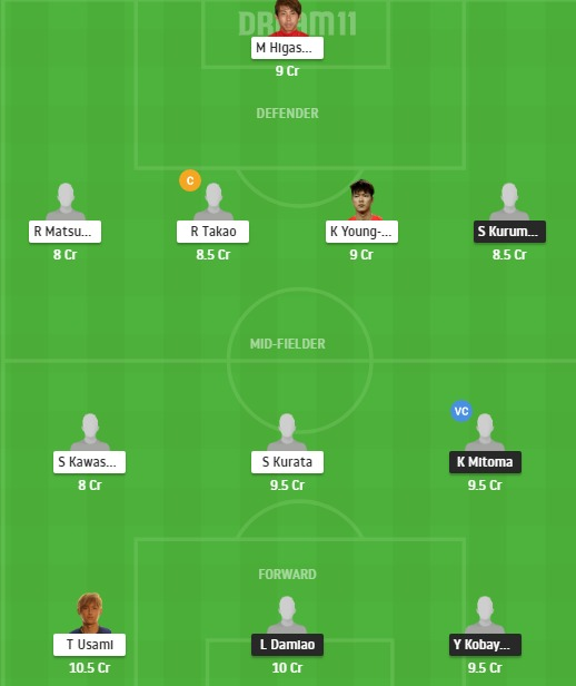 KAW vs OSK Dream11 Team - Experts Prime Team