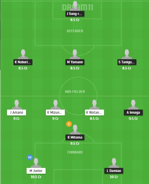 KAW vs YKFM Dream11 Team - Experts Prime Team