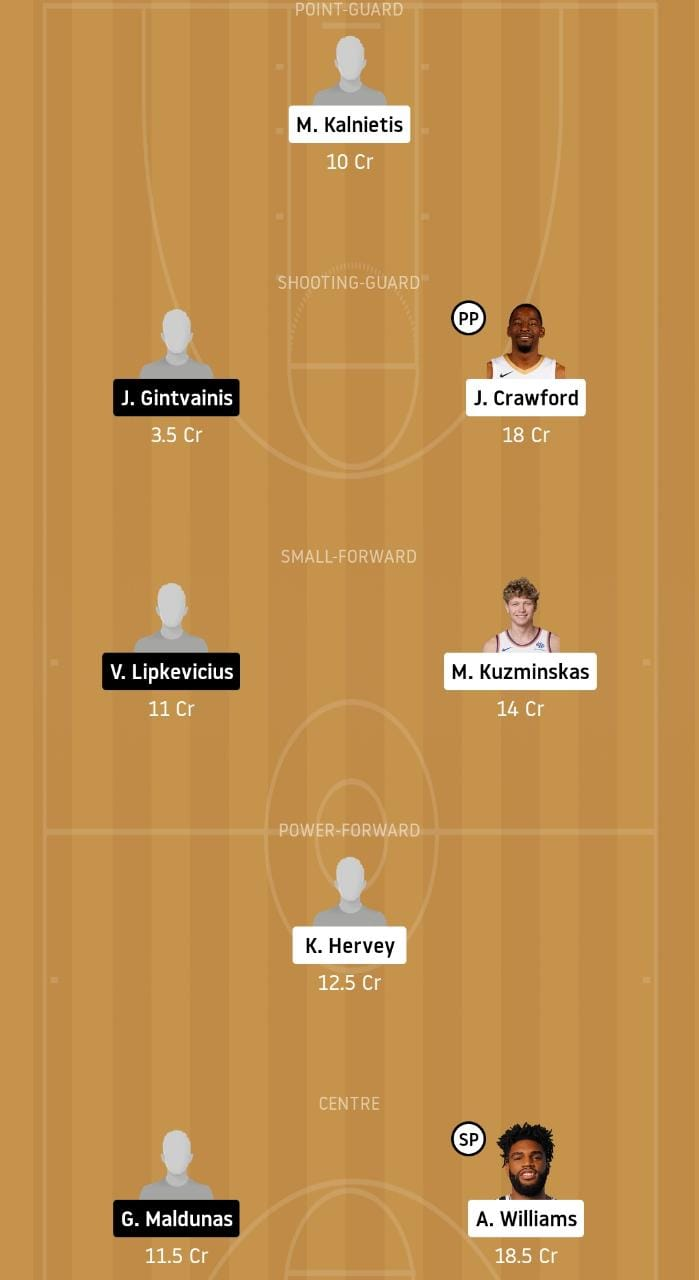 KRA vs LIE Dream11 Team - Experts Prime Team