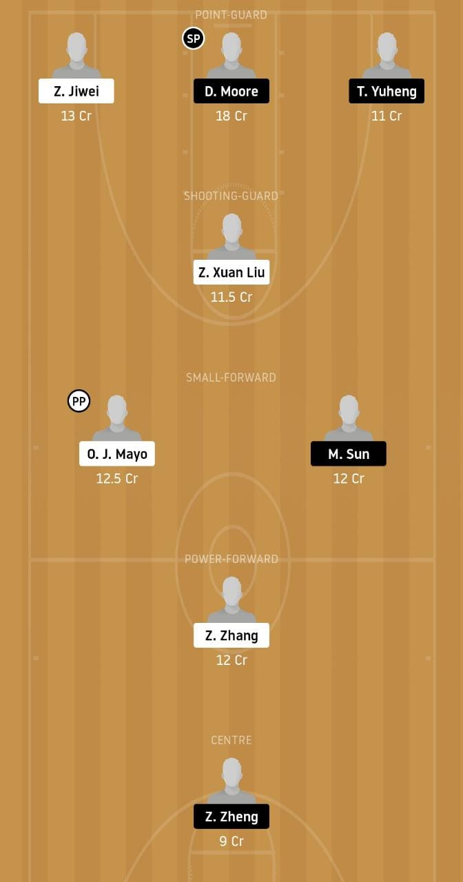 LFL vs GLL Dream11 Team - Experts Prime Team