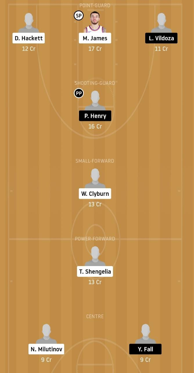 MOS vs VGB Dream11 Team - Experts Prime Team
