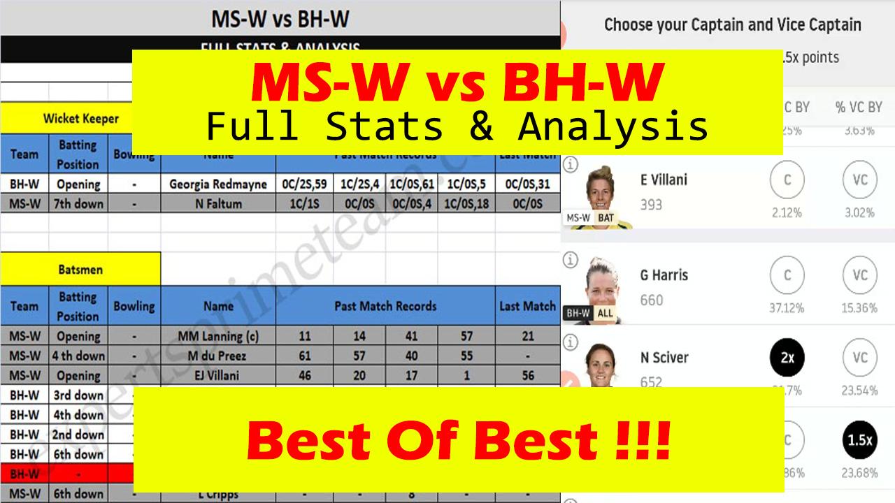 MS-W vs BH-W Dream11 players stats & Analysis MS-W vs BH-W Dream11 Team MS-W vs BH-W Experts Prime Team