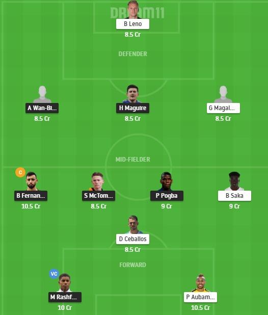 MUN vs ARS Dream11 Team - Experts Prime Team