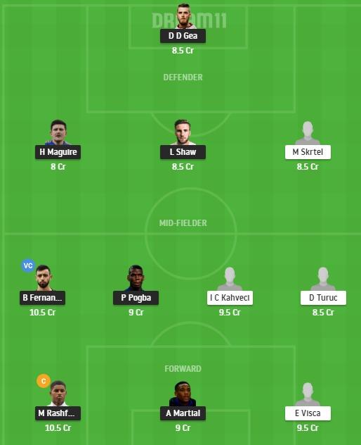 MUN vs IBKS Dream11 Team - Experts Prime Team