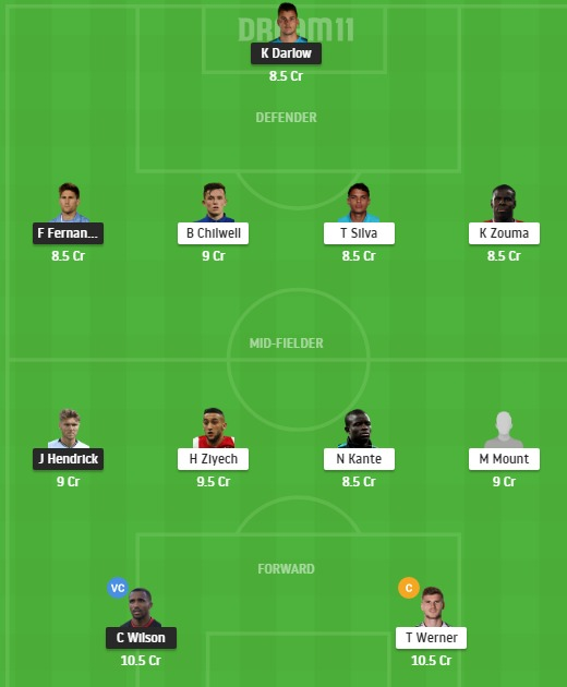 NEW vs CHE Dream11 Team - Experts Prime Team