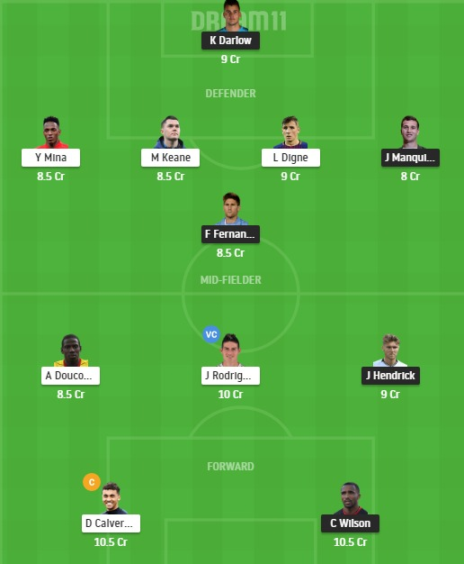 NEW vs EVE Dream11 Team - Experts Prime Team