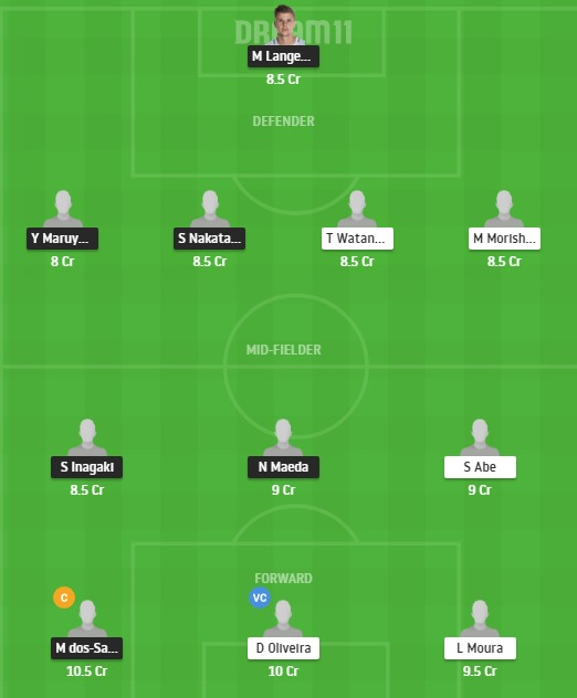 NGY vs TKY Dream11 Team - Experts Prime Team