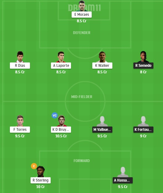 OLY vs MCI Dream11 Team - Experts Prime Team