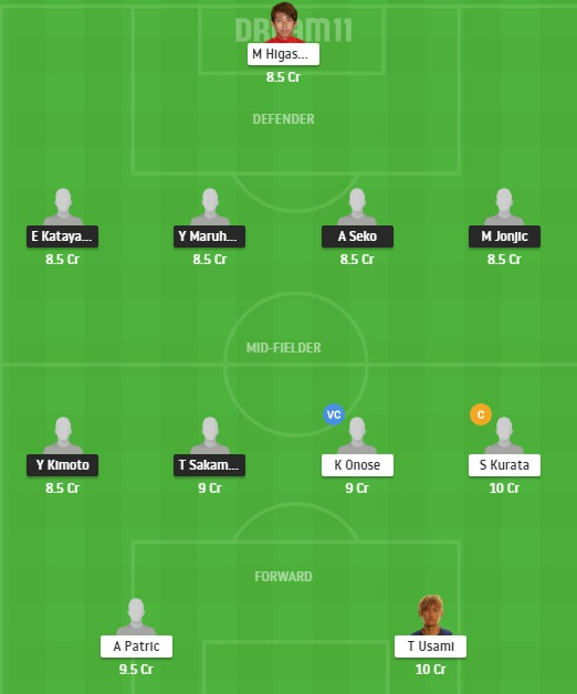 OSA vs OSK Dream11 Team - Experts Prime Team