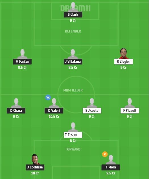 PT vs DAL Dream11 Team - Experts Prime Team