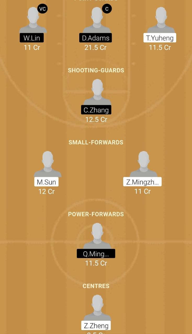 QE vs GLL Dream11 Team - Experts Prime Team