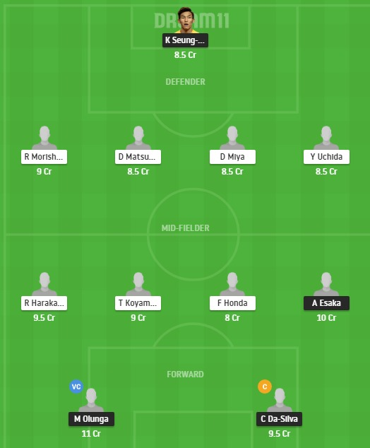REY vs TSU Dream11 Team - Experts Prime Team