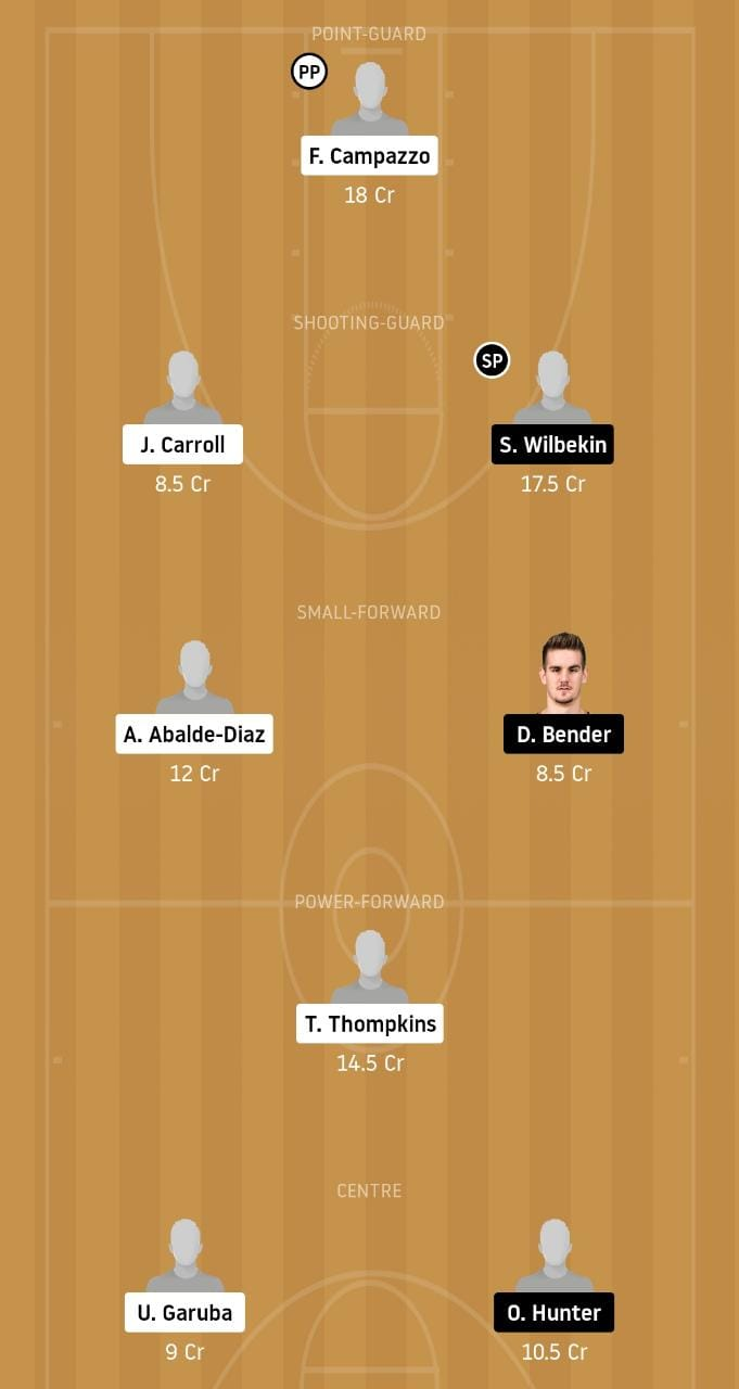 RM vs MTA Dream11 Team - Experts Prime Team