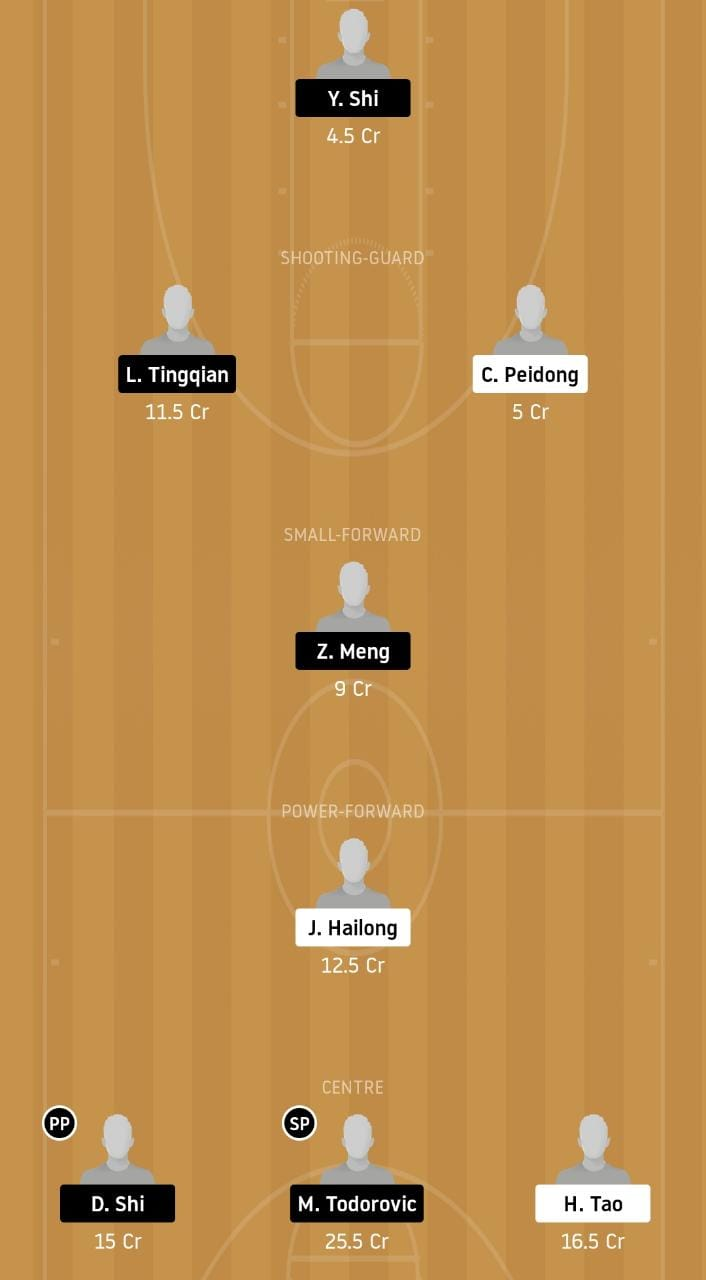 SH vs TPN Dream11 Team - Experts Prime Team