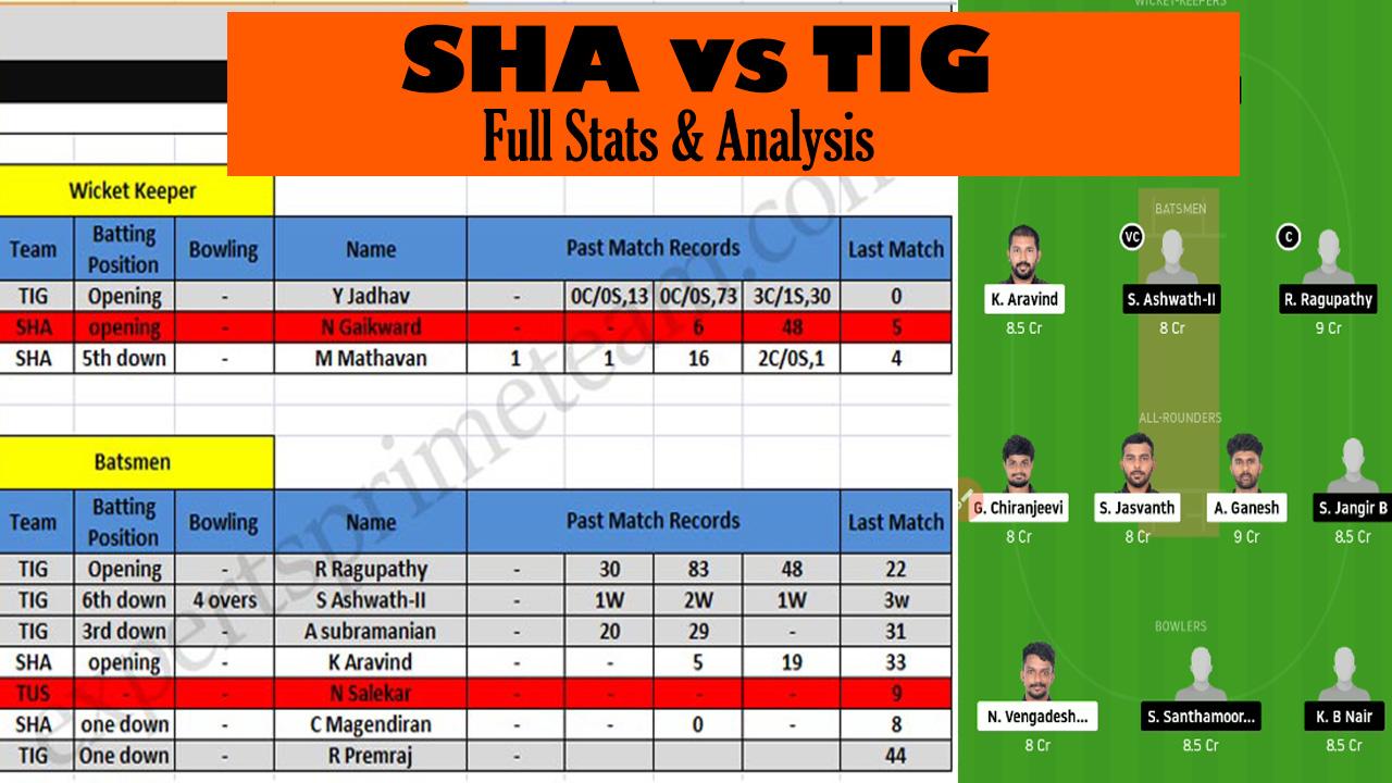 SHA vs TIG players stats & Analysis - SHA vs TIG Dream11 Team - SHA vs TIG Experts Prime Team
