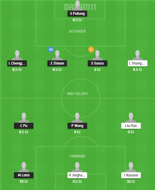SHIJ vs WHN Dream11 Team - Experts Prime Team